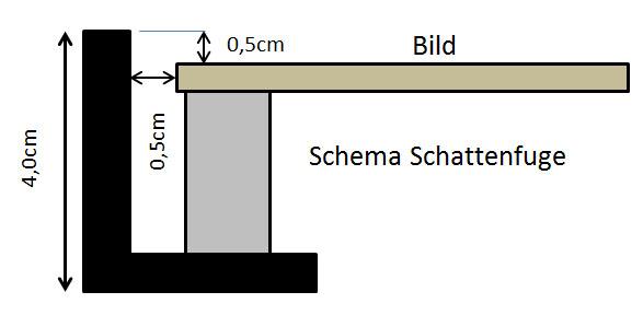 Schattenfuge-Schema58a45c1145149